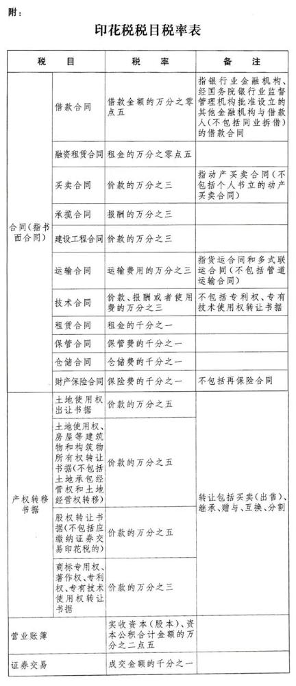 主席令第八十九号:中华人民共和国印花税法