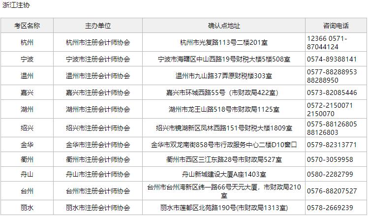 浙江注会考区详细列表