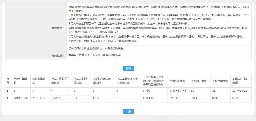 【干货实操】2021年残保金申报填写与实操
