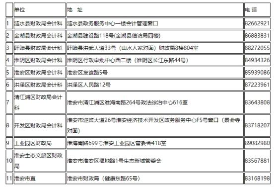 江苏淮安发布2021中级会计延期考试安排公告!